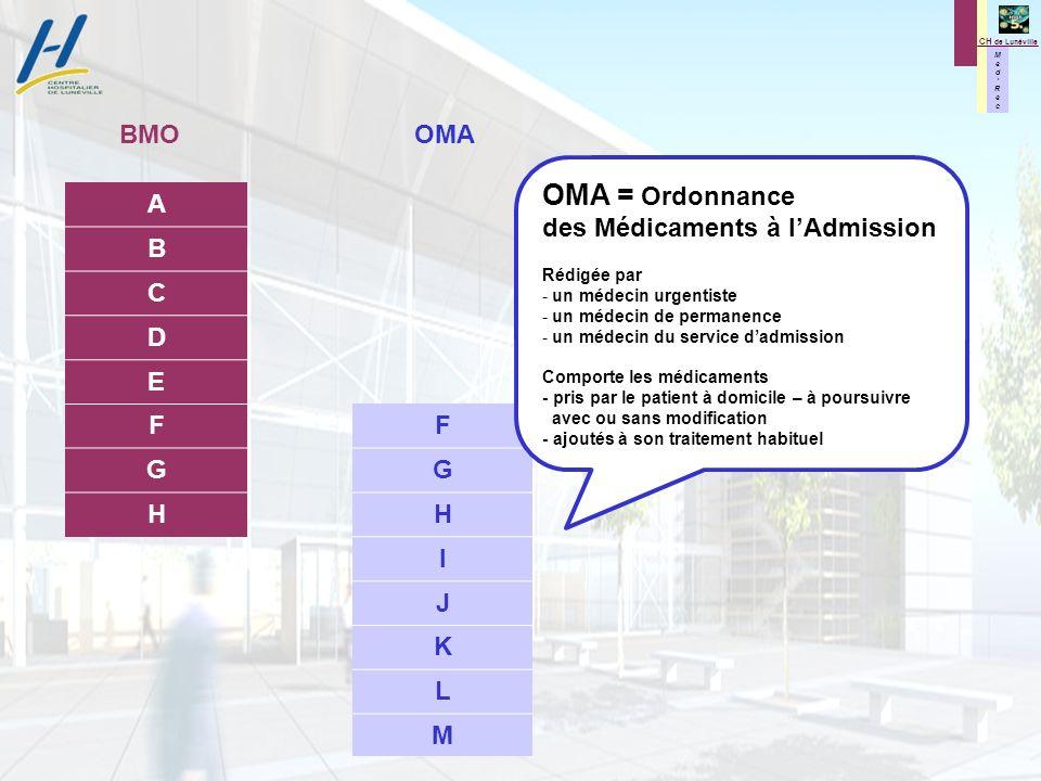 OMA = Ordonnance BMO OMA des Médicaments à l'Admission A B C D E F G H
