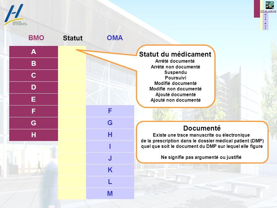 BMO Statut OMA A B C D E F G H Statut du médicament F G H I J K L M