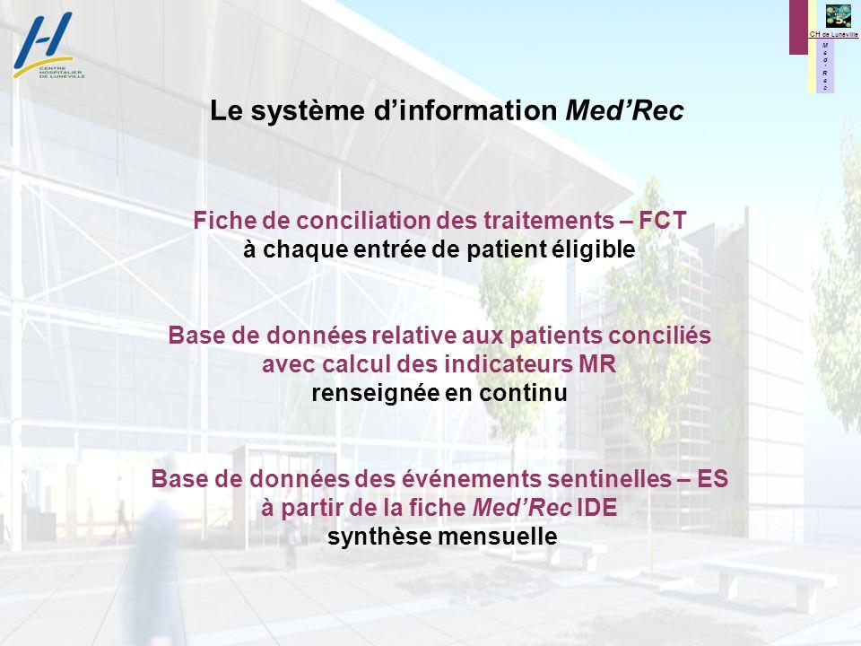 Le système d'information Med'Rec