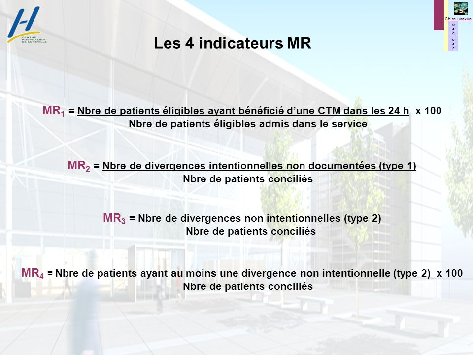 Les 4 indicateurs MR