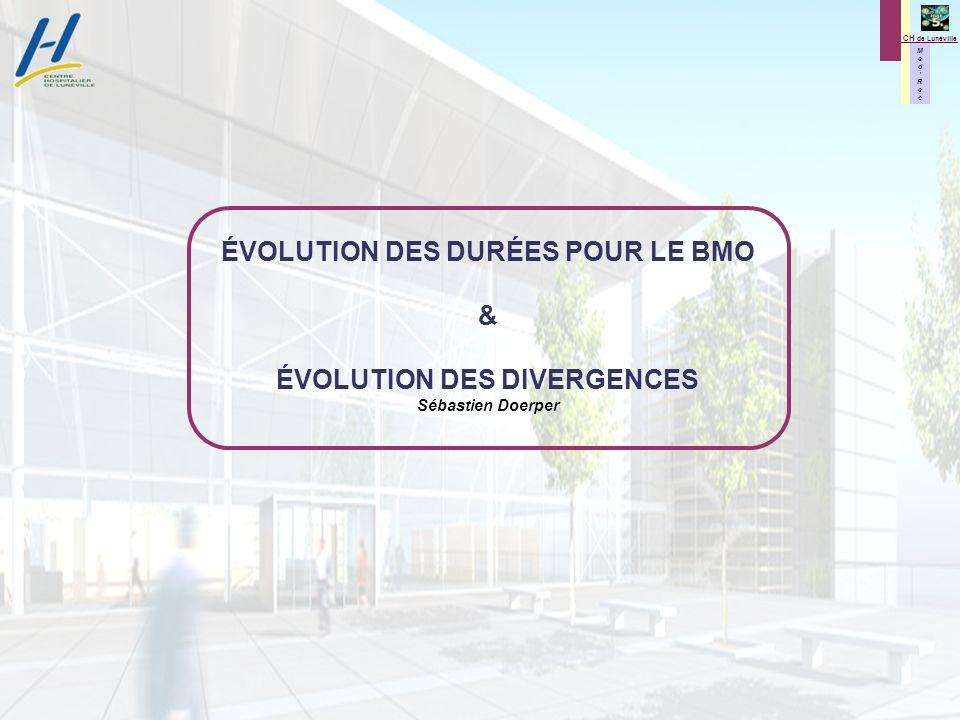 ÉVOLUTION DES DURÉES POUR LE BMO ÉVOLUTION DES DIVERGENCES