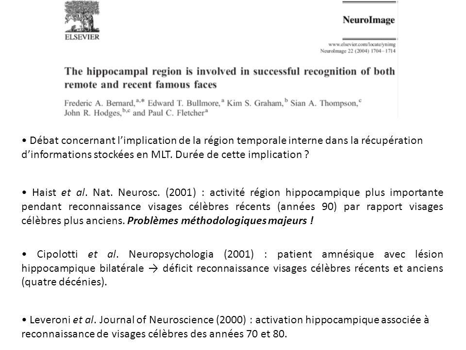 • Débat concernant l'implication de la région temporale interne dans la récupération d'informations stockées en MLT. Durée de cette implication