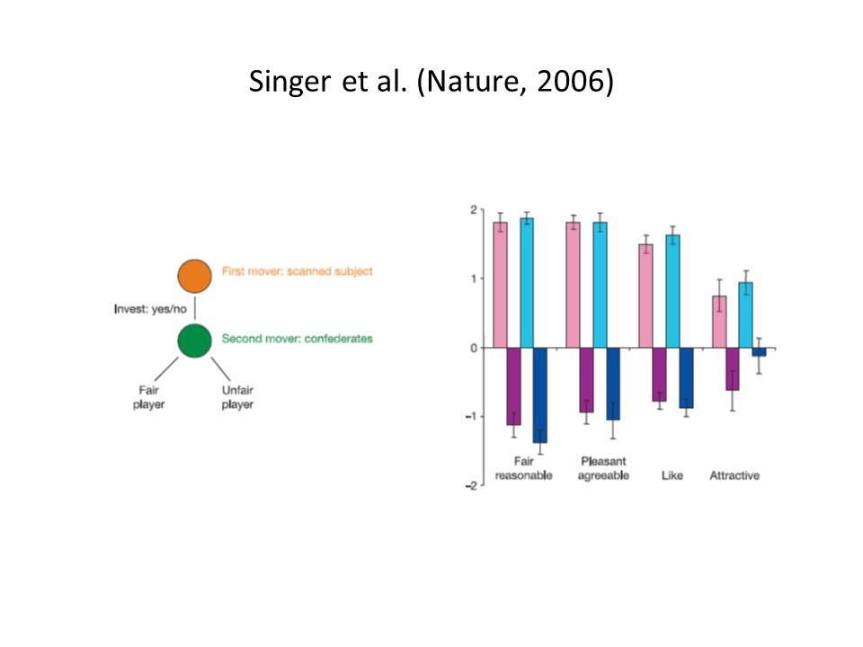 Singer et al.