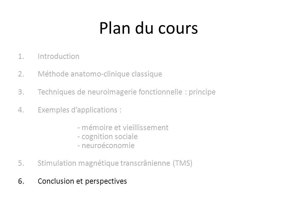 Plan du cours Introduction Méthode anatomo-clinique classique