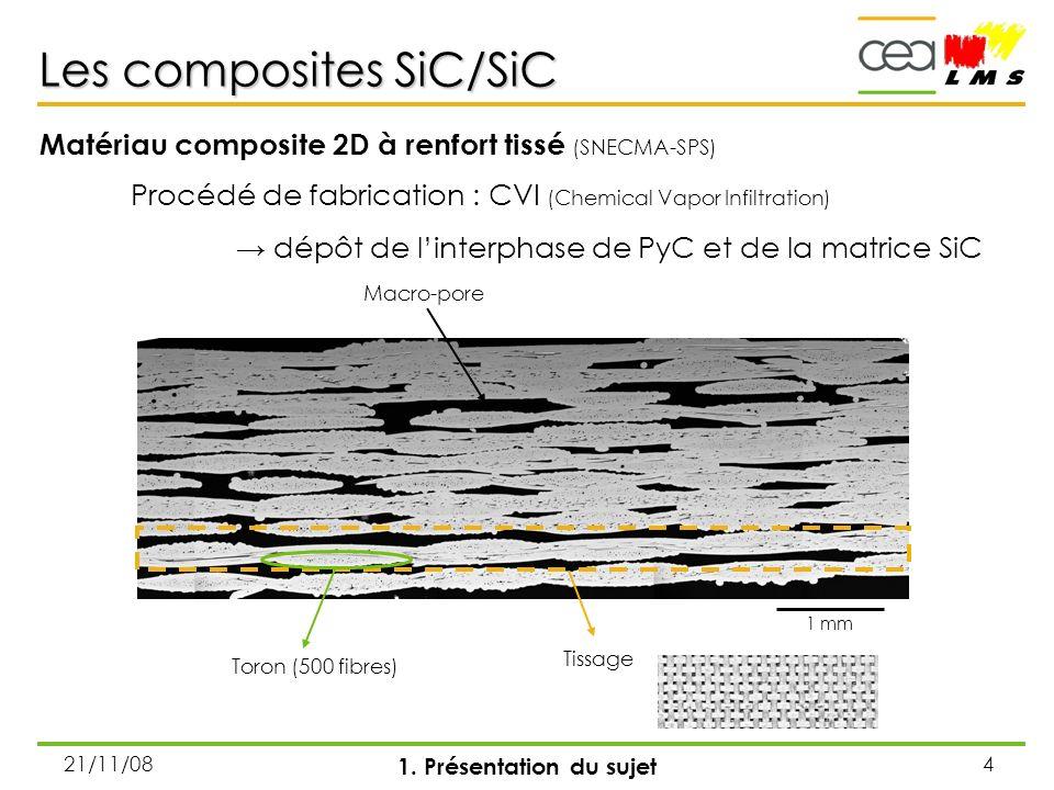 Les composites SiC/SiC