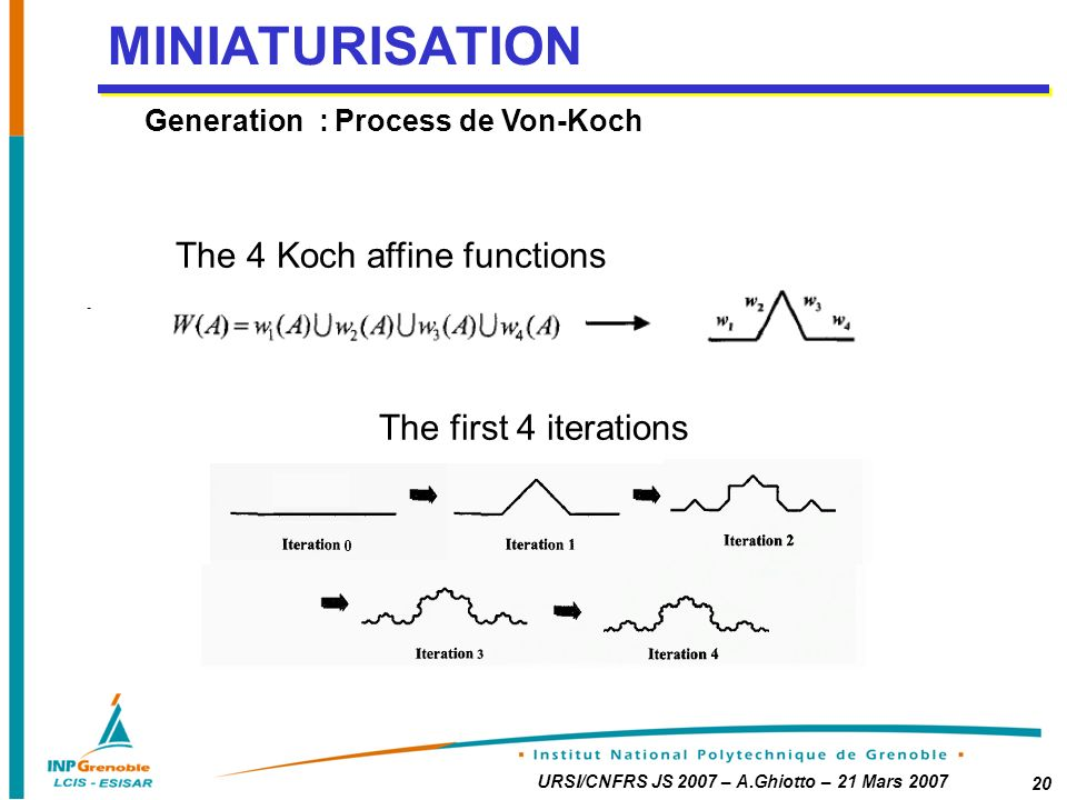 The 4 Koch affine functions