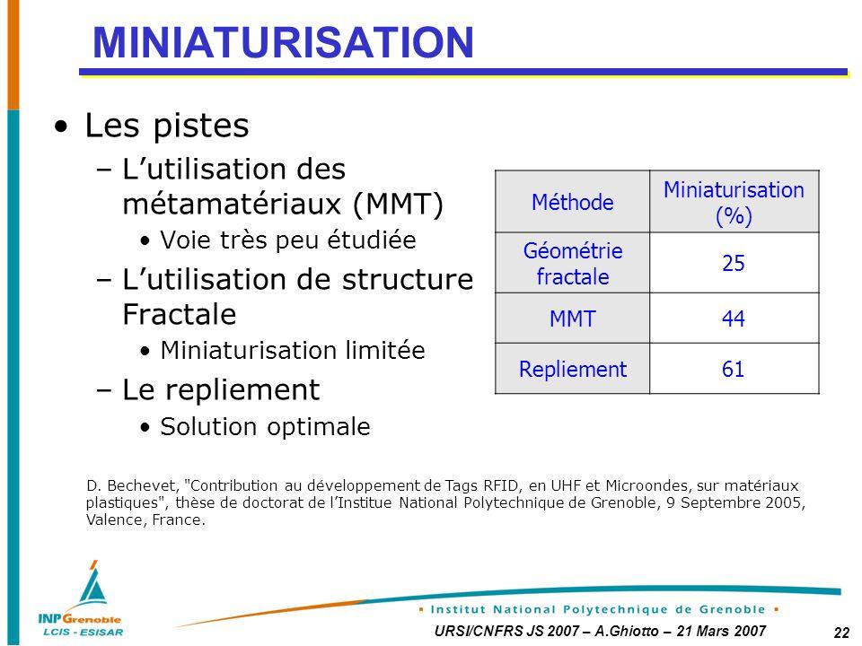 MINIATURISATION Les pistes L'utilisation des métamatériaux (MMT)