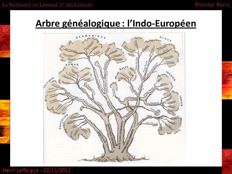 Arbre généalogique : l'Indo-Européen