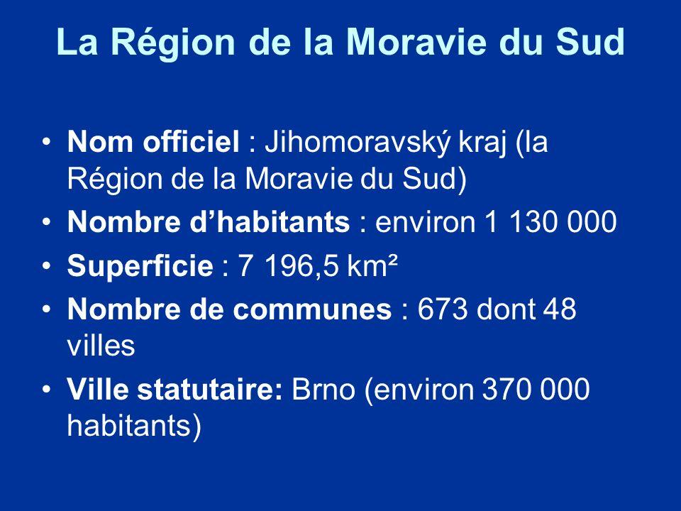 La Région de la Moravie du Sud