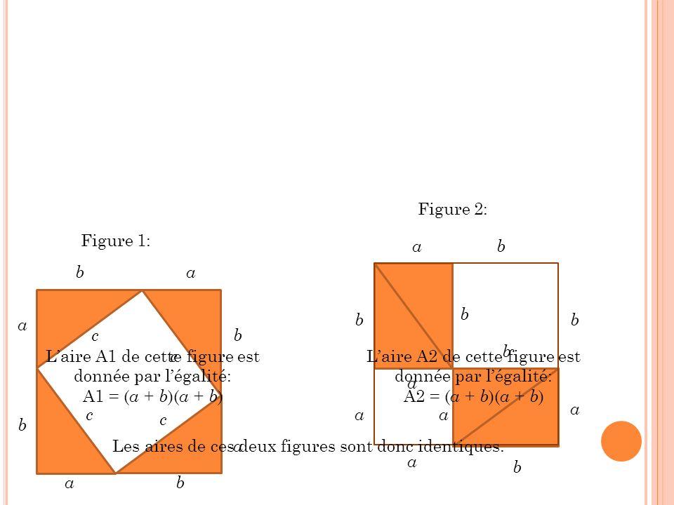 L'aire A1 de cette figure est donnée par l'égalité: