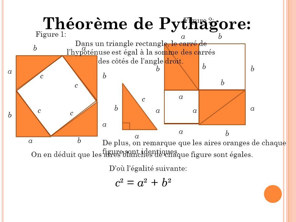 Théorème de Pythagore: