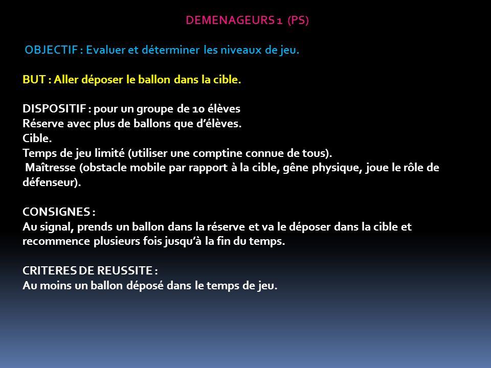 DEMENAGEURS 1 (PS) OBJECTIF : Evaluer et déterminer les niveaux de jeu. BUT : Aller déposer le ballon dans la cible.