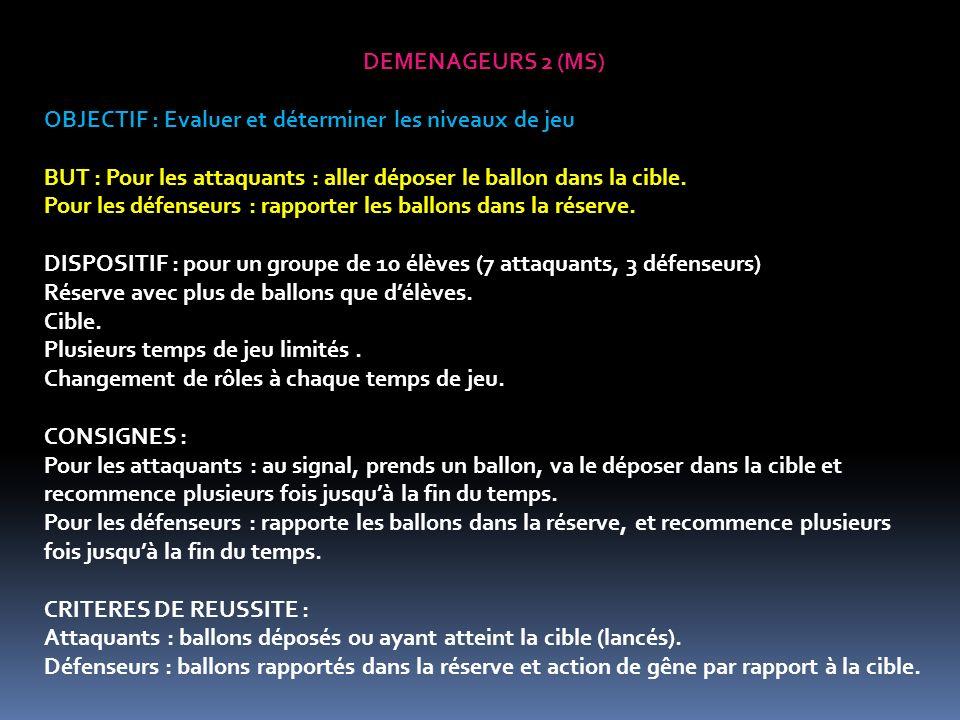 DEMENAGEURS 2 (MS) OBJECTIF : Evaluer et déterminer les niveaux de jeu. BUT : Pour les attaquants : aller déposer le ballon dans la cible.