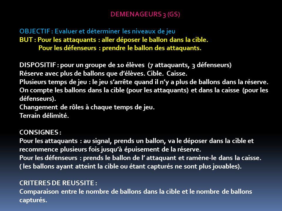 DEMENAGEURS 3 (GS) OBJECTIF : Evaluer et déterminer les niveaux de jeu. BUT : Pour les attaquants : aller déposer le ballon dans la cible.