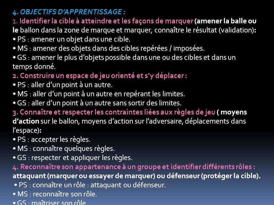 4. OBJECTIFS D'APPRENTISSAGE :