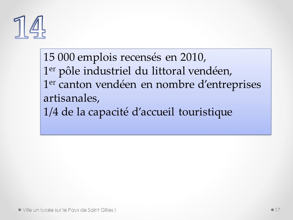 14 15 000 emplois recensés en 2010, 1er pôle industriel du littoral vendéen, 1er canton vendéen en nombre d'entreprises artisanales,