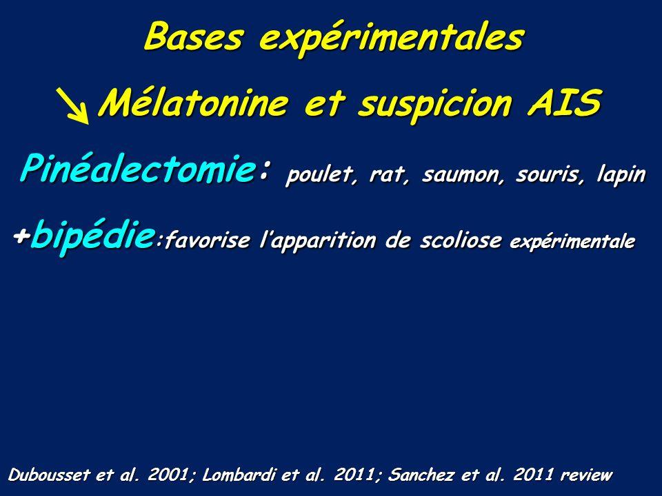Mélatonine et suspicion AIS