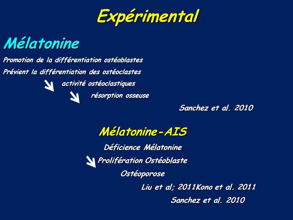 Déficience Mélatonine Prolifération Ostéoblaste