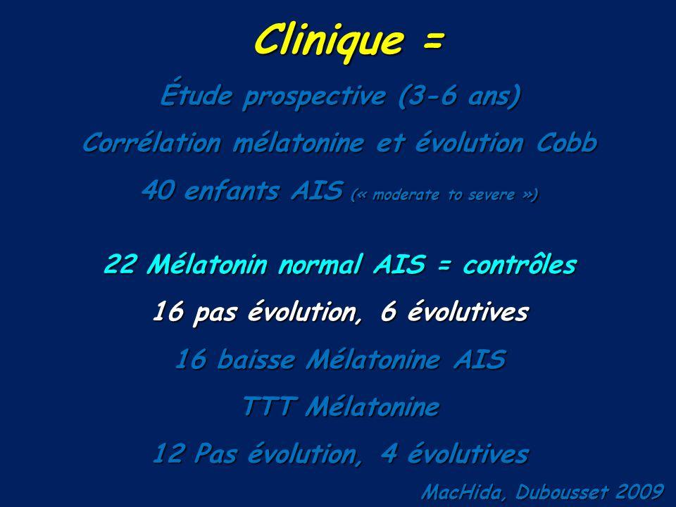 Clinique = Étude prospective (3-6 ans)