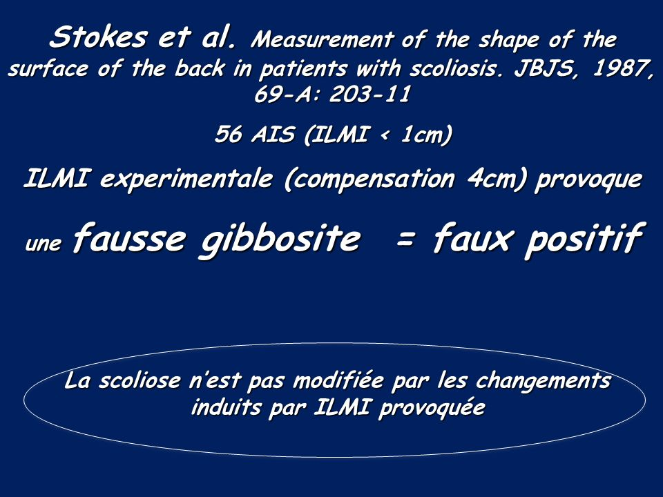 Stokes et al. Measurement of the shape of the surface of the back in patients with scoliosis. JBJS, 1987, 69-A: 203-11