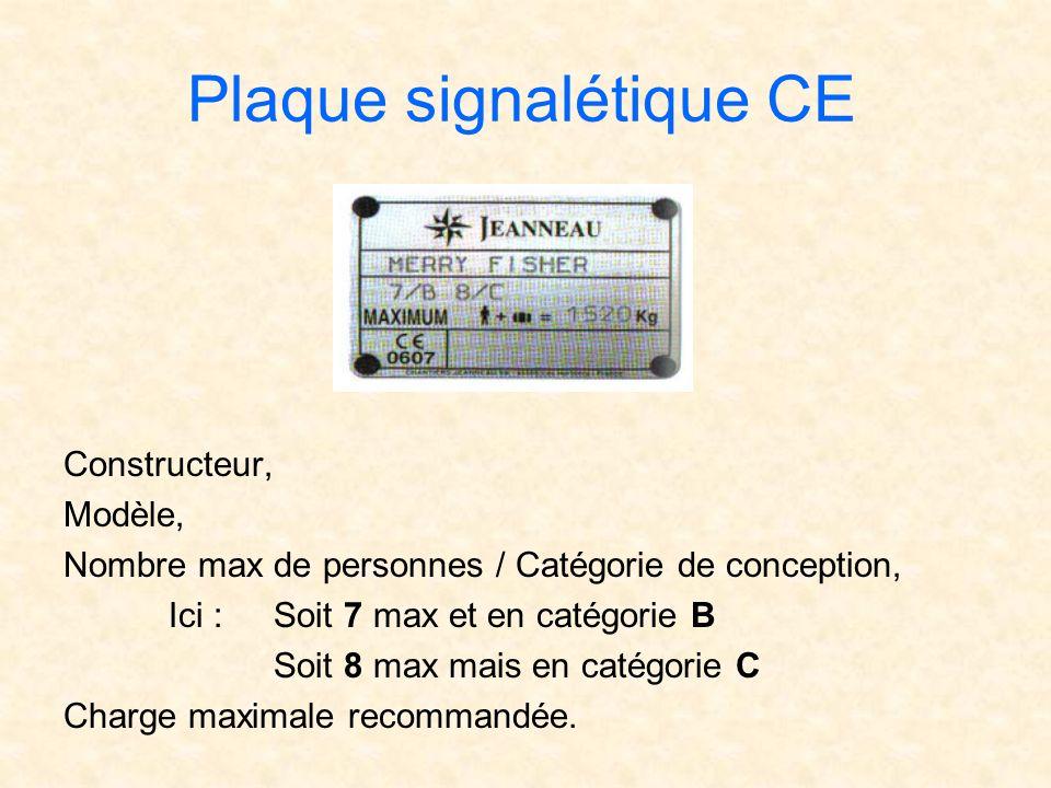 Plaque signalétique CE