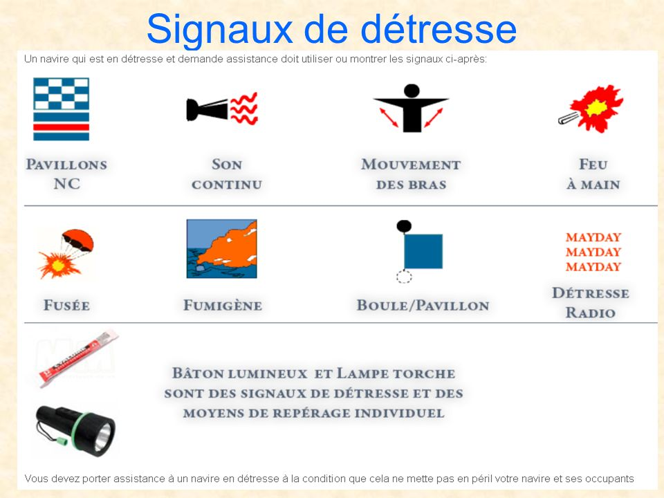 Signaux de détresse