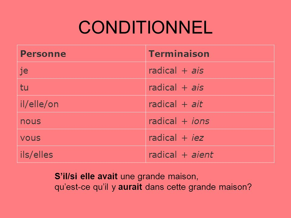 CONDITIONNEL Personne Terminaison je radical + ais tu il/elle/on