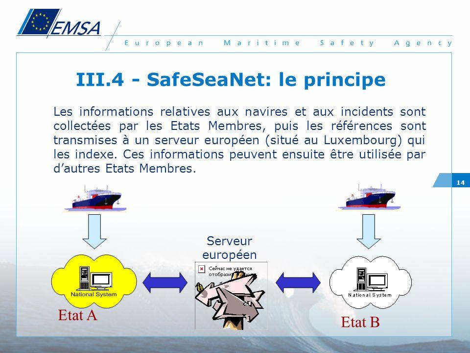 III.4 - SafeSeaNet: le principe