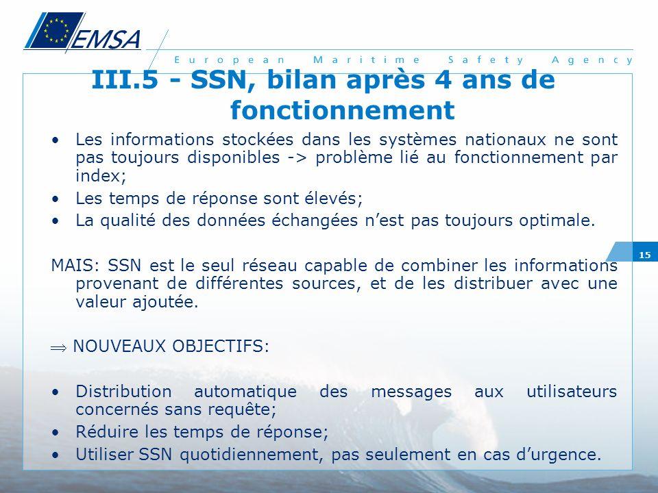 III.5 - SSN, bilan après 4 ans de fonctionnement
