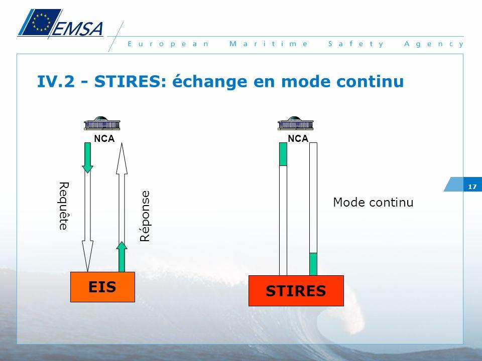 IV.2 - STIRES: échange en mode continu