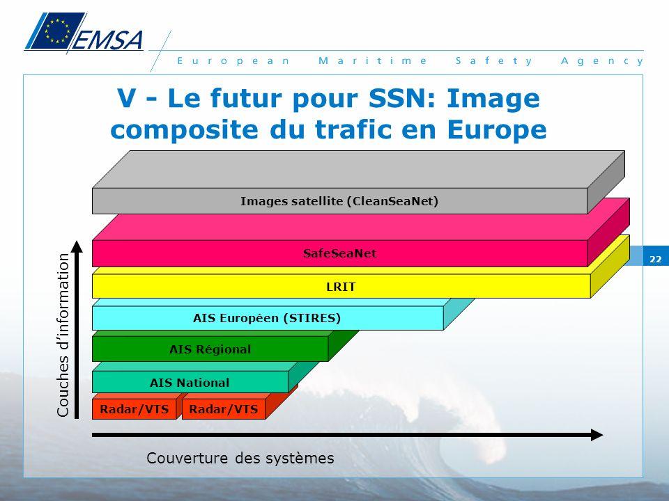 V - Le futur pour SSN: Image composite du trafic en Europe