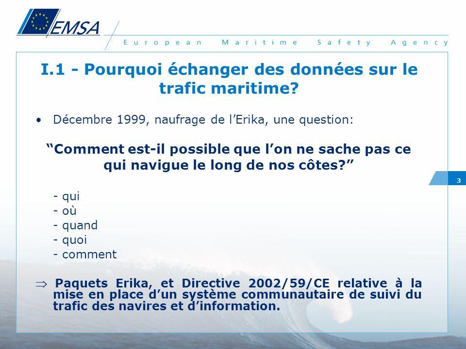 I.1 - Pourquoi échanger des données sur le trafic maritime