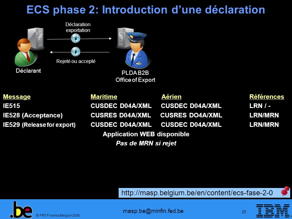 ECS phase 2: Introduction d'une déclaration