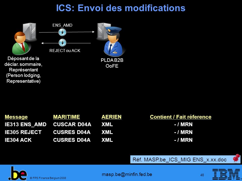 ICS: Envoi des modifications