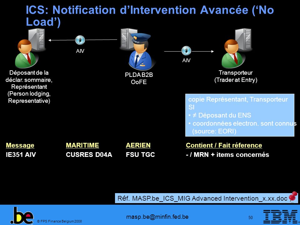 ICS: Notification d'Intervention Avancée ('No Load')