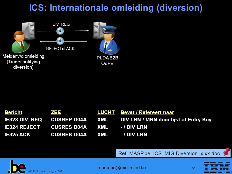 ICS: Internationale omleiding (diversion)