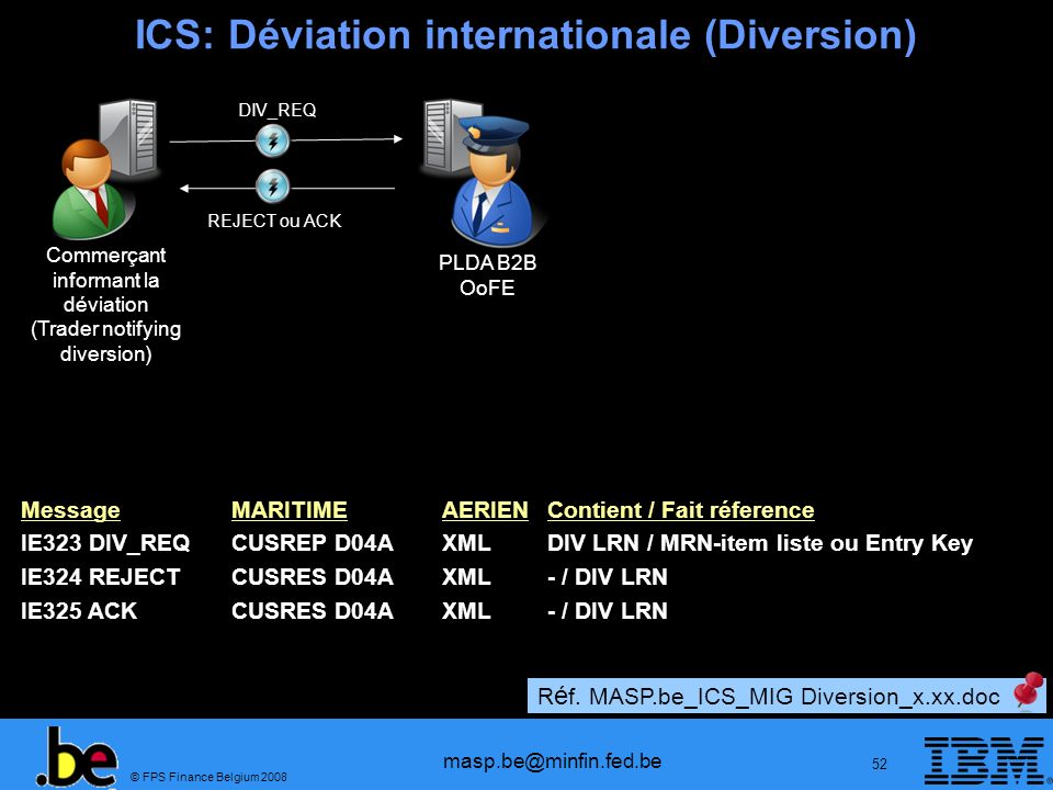 ICS: Déviation internationale (Diversion)