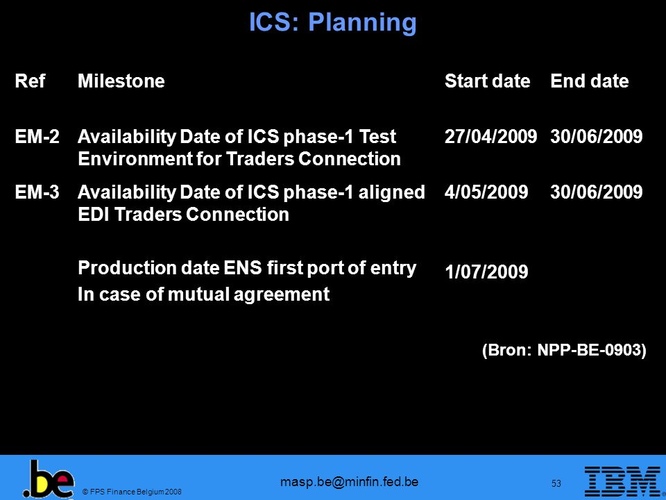 ICS: Planning Ref Milestone Start date End date EM-2