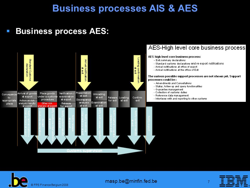 Business processes AIS & AES