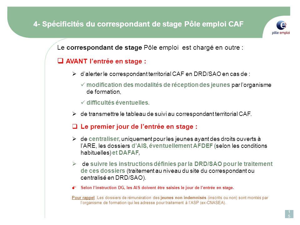 4- Spécificités du correspondant de stage Pôle emploi CAF