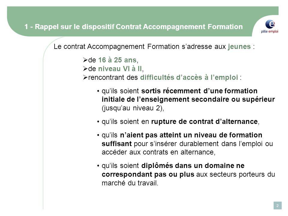 1 - Rappel sur le dispositif Contrat Accompagnement Formation