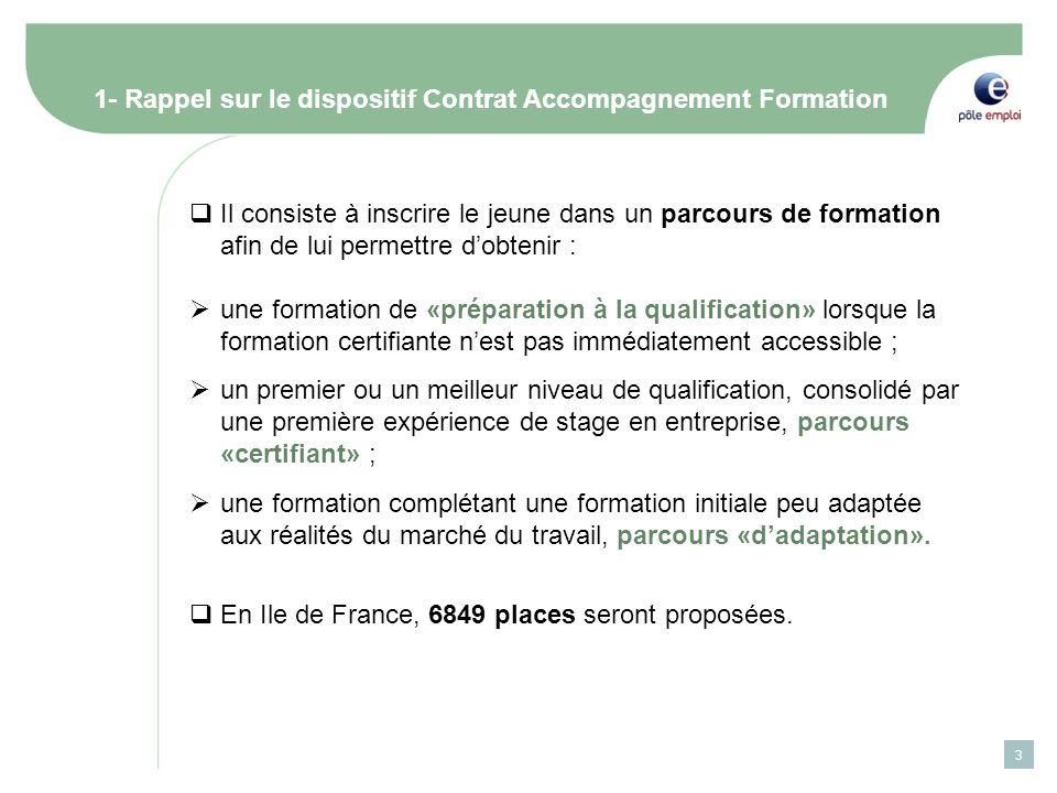 1- Rappel sur le dispositif Contrat Accompagnement Formation