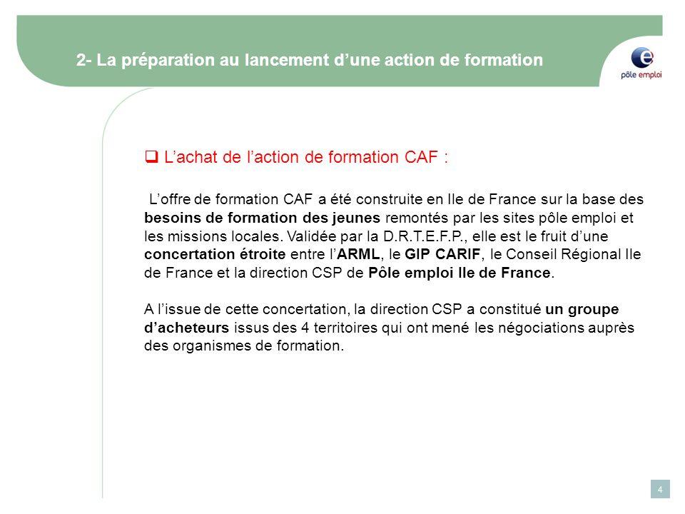 Offre Emploi Caf Ile De France