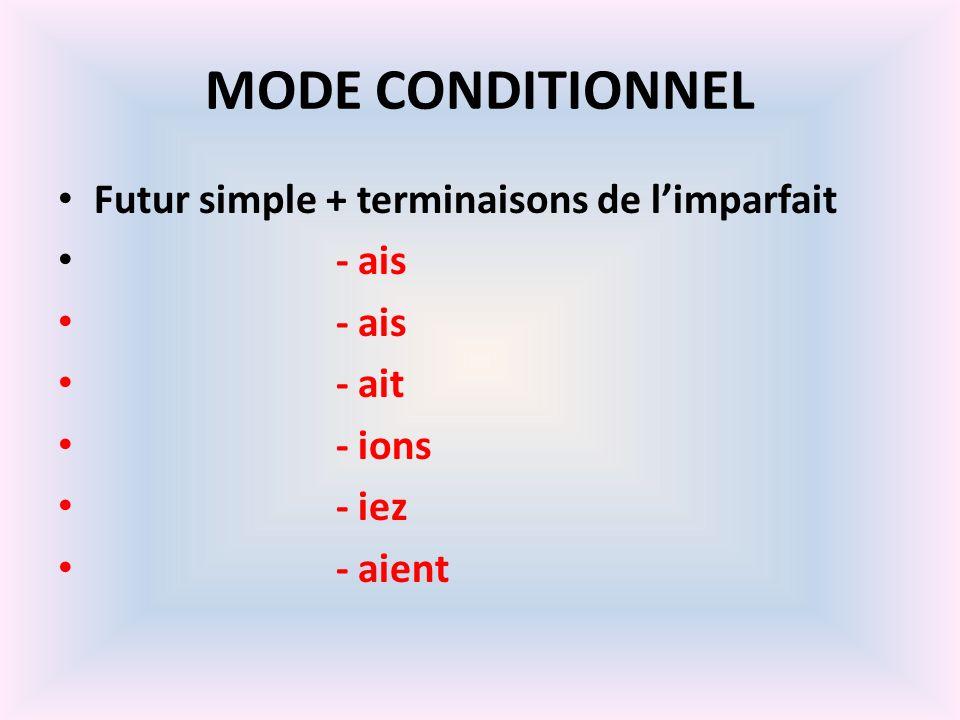 MODE CONDITIONNEL Futur simple + terminaisons de l'imparfait - ais