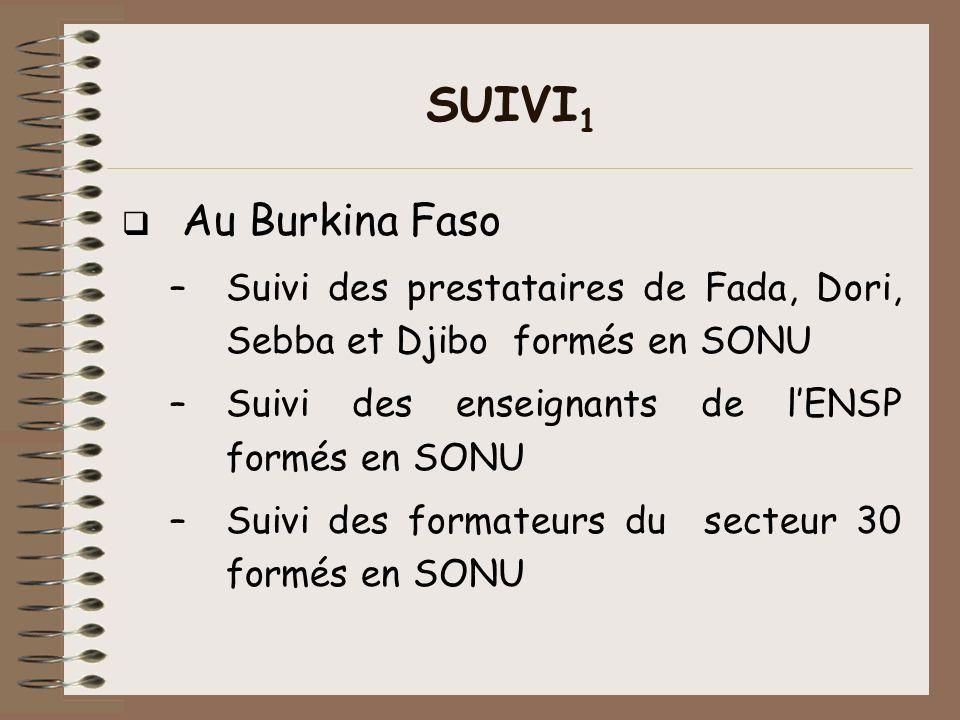 SUIVI1 q Au Burkina Faso. Suivi des prestataires de Fada, Dori, Sebba et Djibo formés en SONU. Suivi des enseignants de l'ENSP formés en SONU.