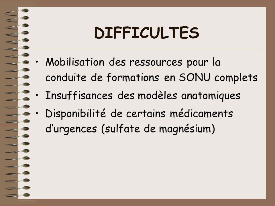DIFFICULTES Mobilisation des ressources pour la conduite de formations en SONU complets. Insuffisances des modèles anatomiques.