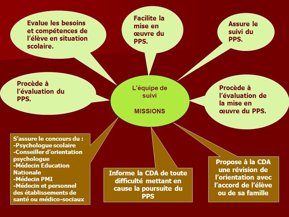 Facilite la mise en œuvre du PPS.