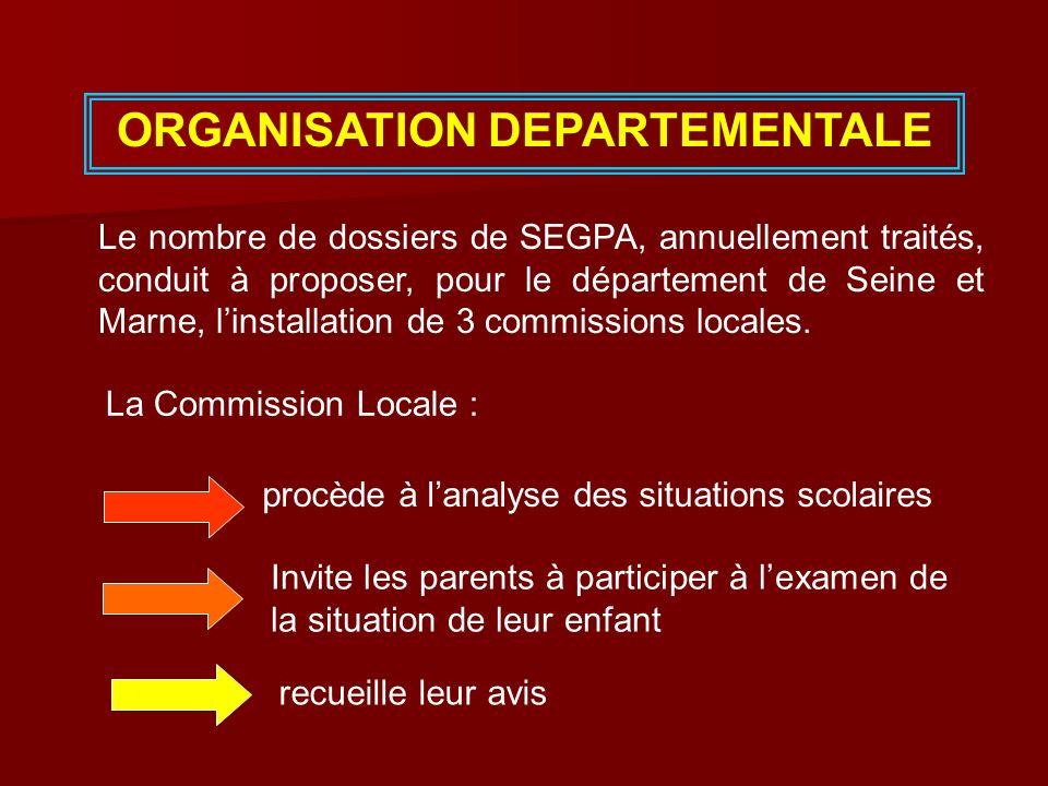 ORGANISATION DEPARTEMENTALE