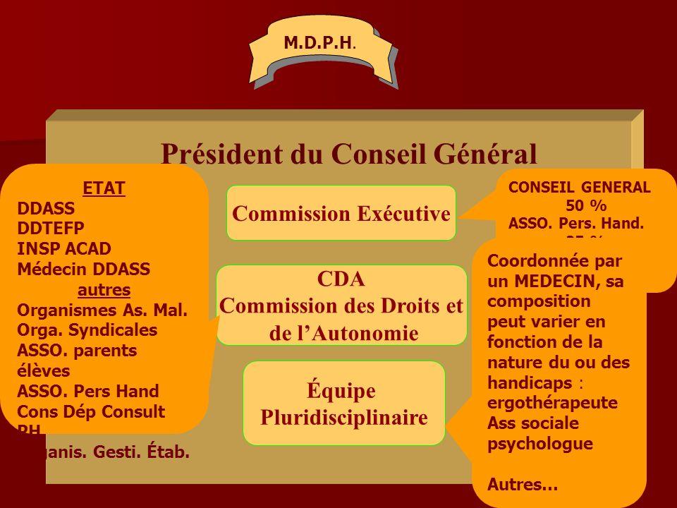 Président du Conseil Général Commission des Droits et