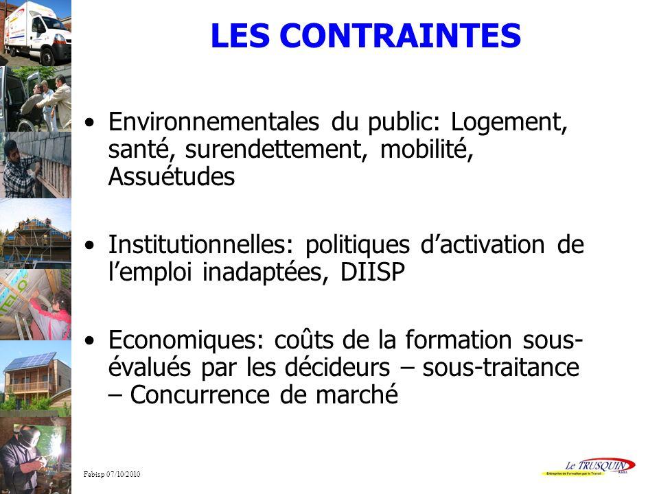 LES CONTRAINTES Environnementales du public: Logement, santé, surendettement, mobilité, Assuétudes.